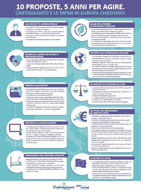Elezioni-europee-2019:-10-proposte-per...-agire