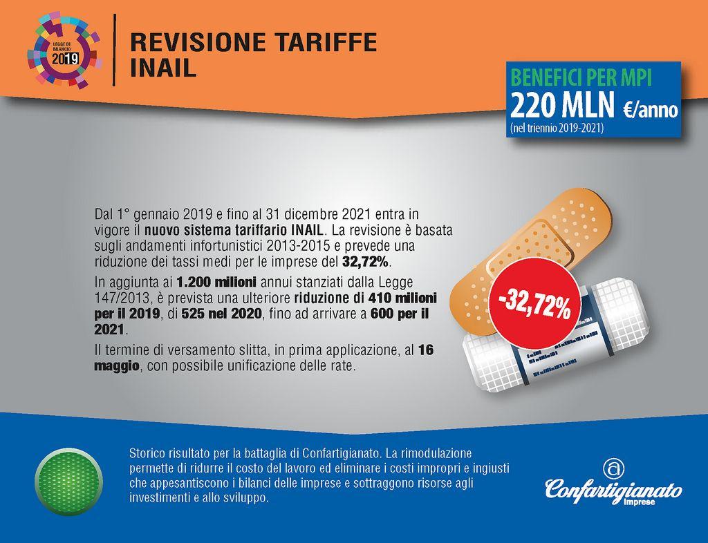 La-Legge-di-Bilancio-in-3-puntate:-2/LAVORO