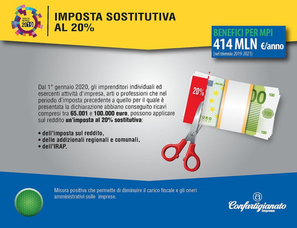La-Legge-di-Bilancio-in-3-puntate:-FISCO